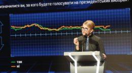 Yuliya Tymoshenko za haz vlasnoho vidobutku ukrayintsi platitimutʹ udvichi menshe