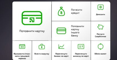 ПриватБанк, безготівка валюта, термінали